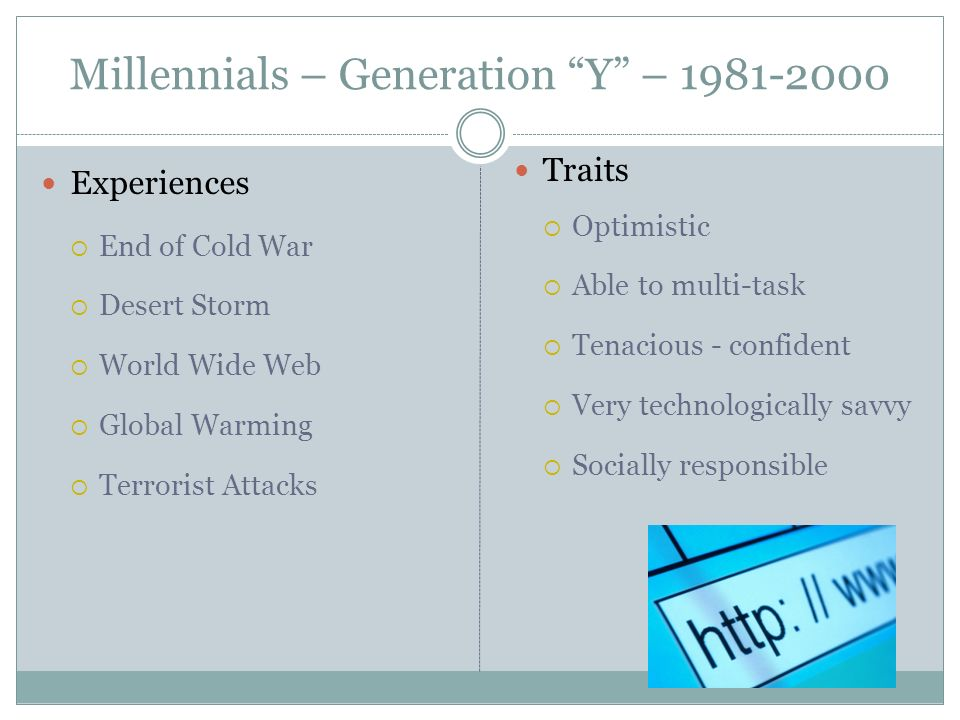 Millennials – Generation Y – 1981-2000