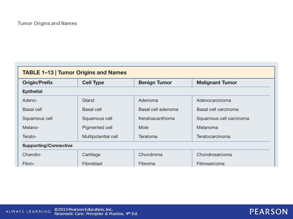 Tumor Origins and Names