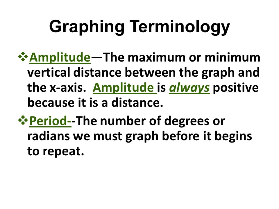 Graphing Terminology