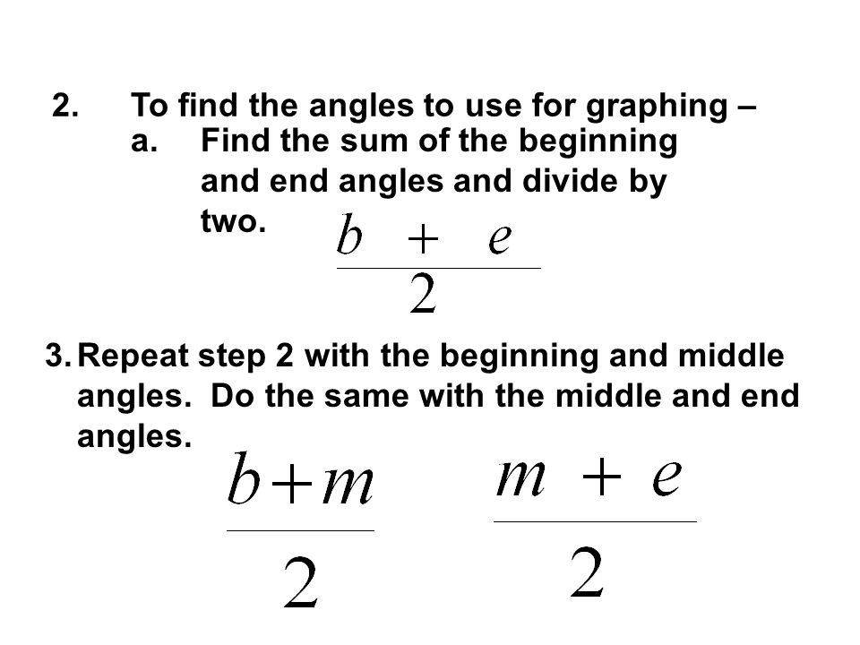 To find the angles to use for graphing –