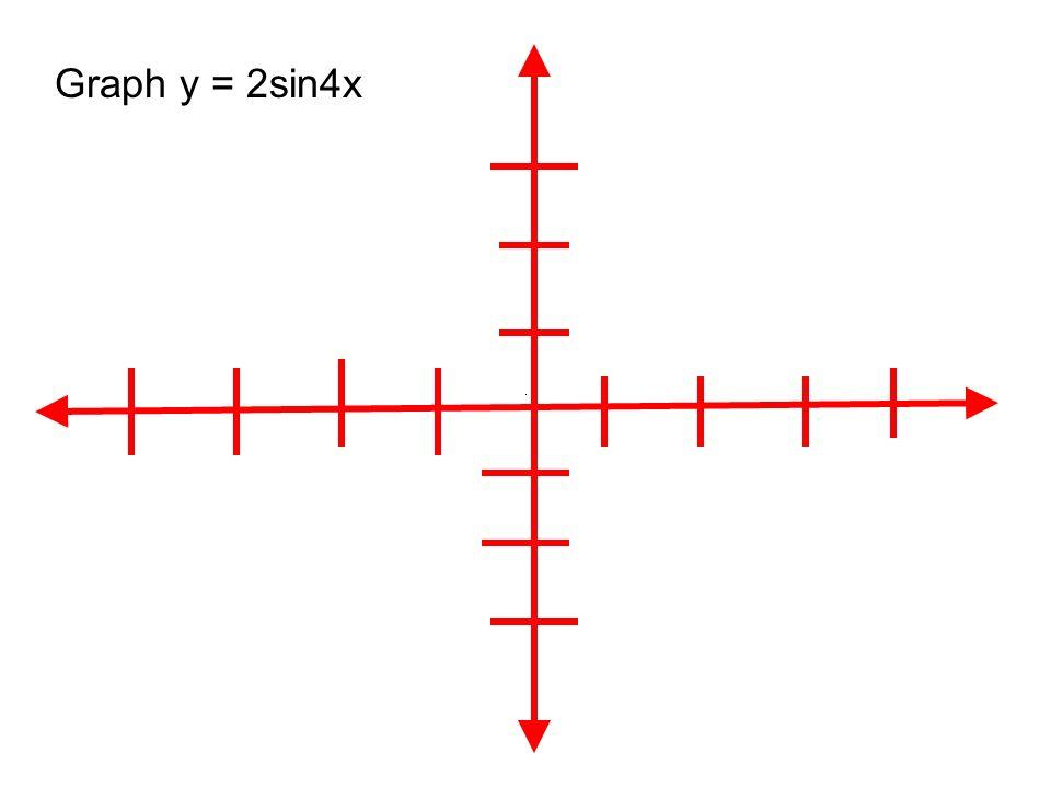 Graph y = 2sin4x