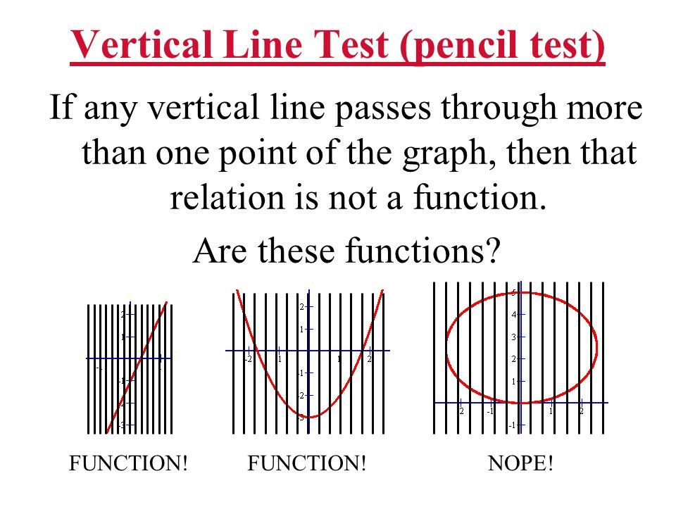 Vertical Line Test (pencil test)