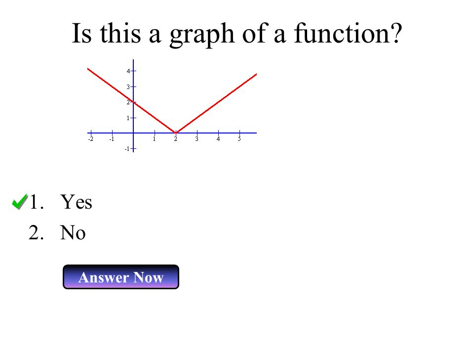 Is this a graph of a function