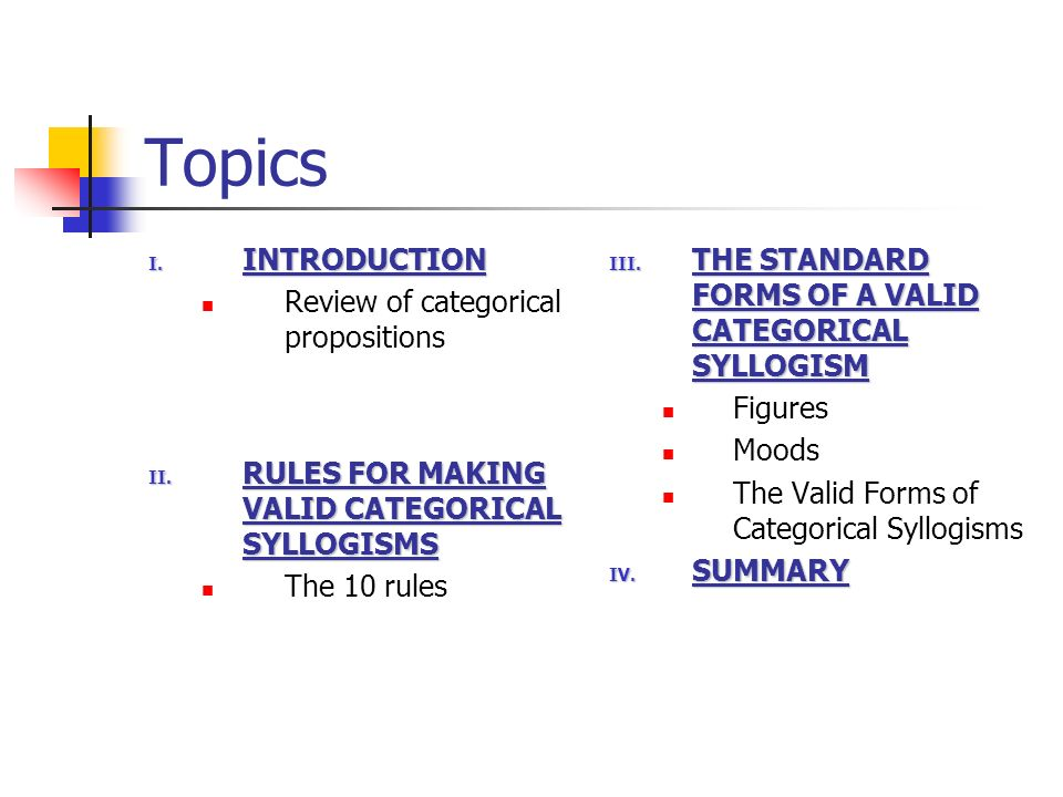 Topics INTRODUCTION Review of categorical propositions