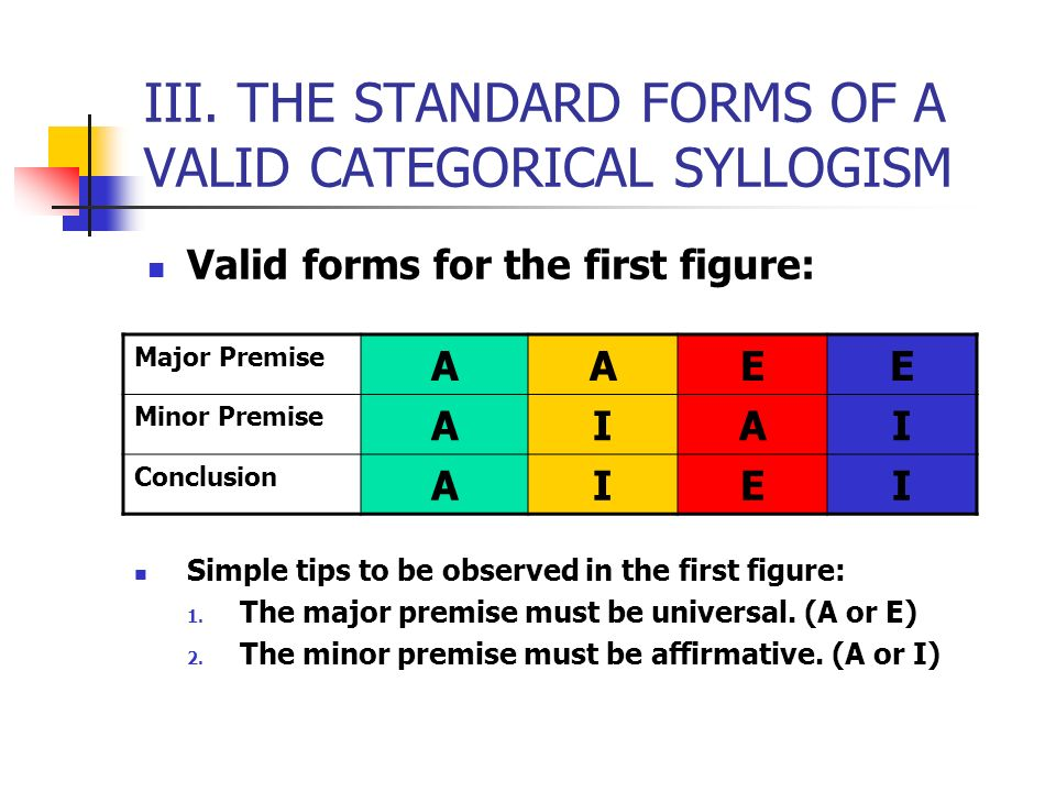 III. THE STANDARD FORMS OF A VALID CATEGORICAL SYLLOGISM