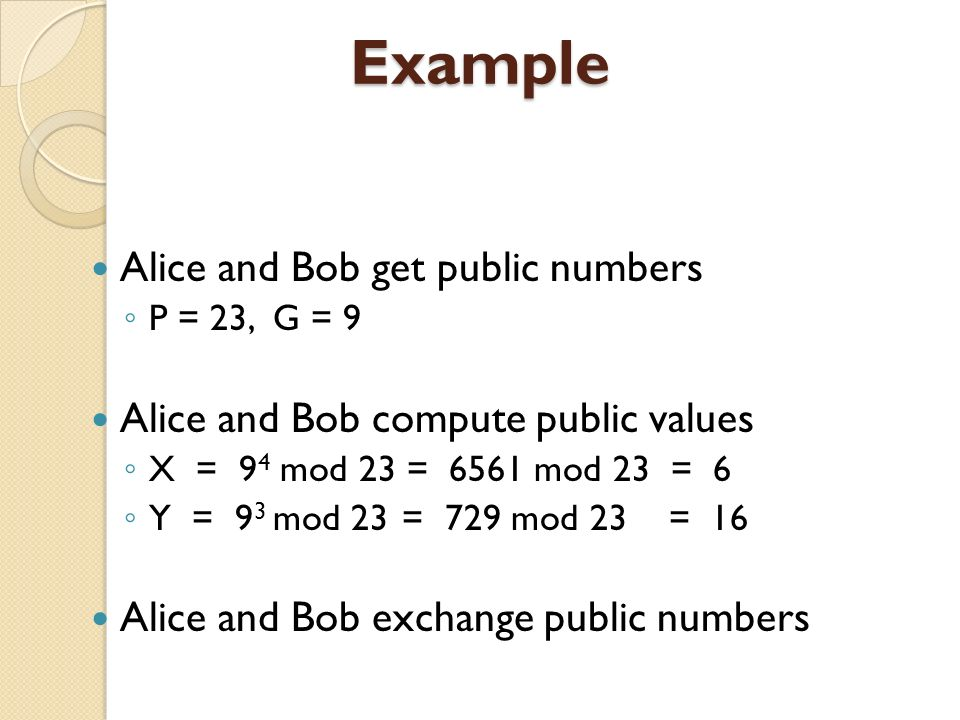 Example Alice and Bob get public numbers