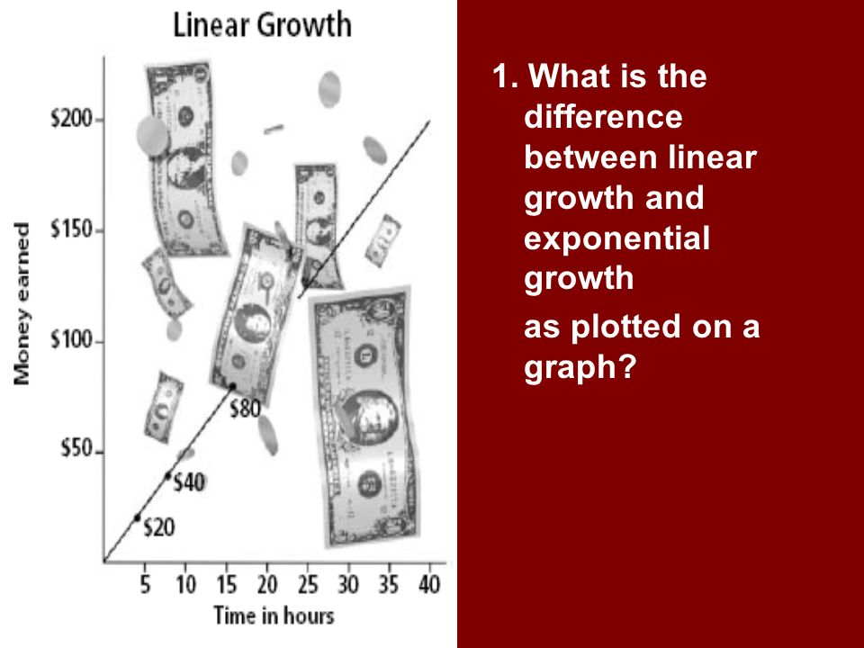 1. What is the difference between linear growth and exponential growth as plotted on a graph