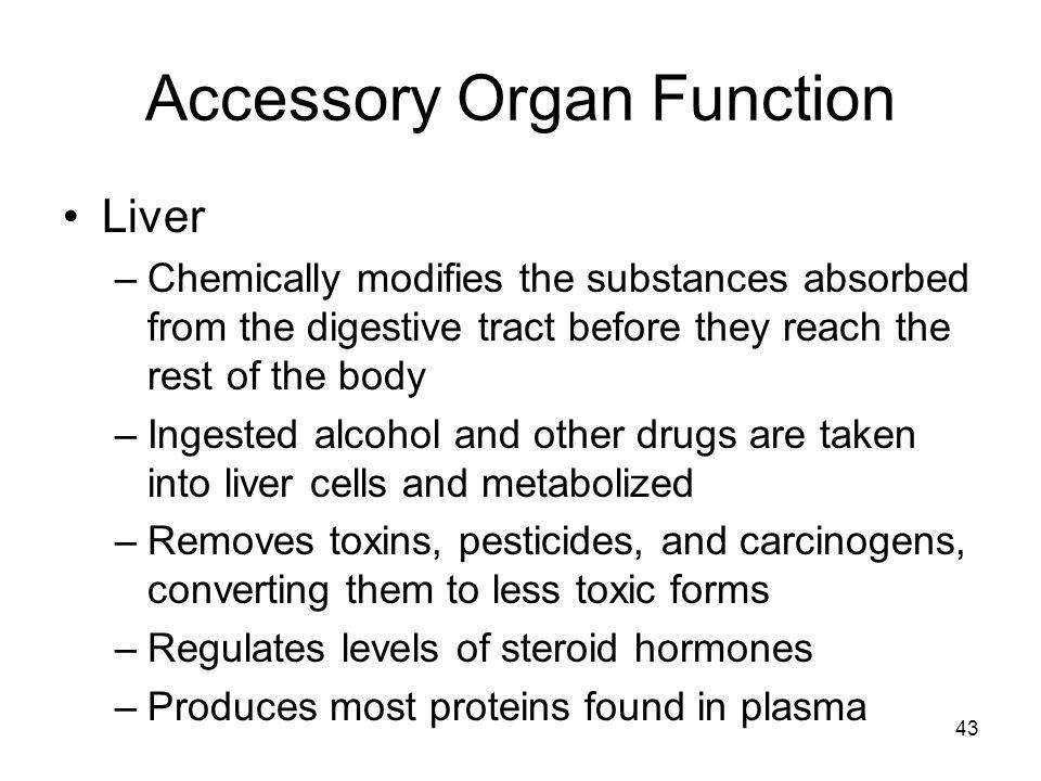 Accessory Organ Function