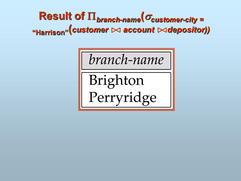 Result of branch-name(customer-city = Harrison (customer account depositor))