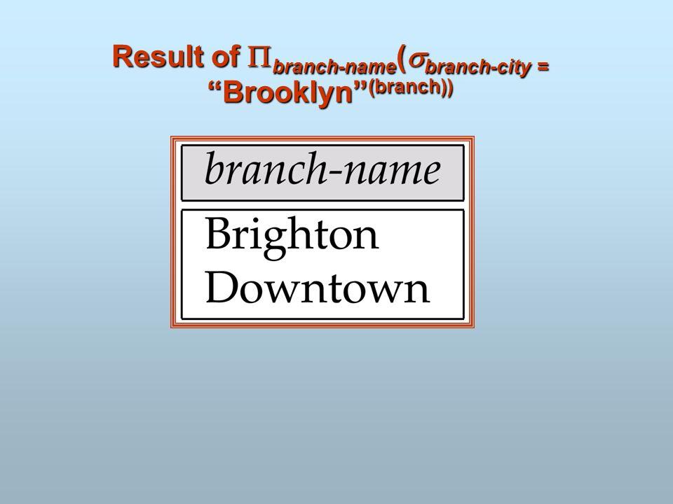 Result of branch-name(branch-city = Brooklyn (branch))