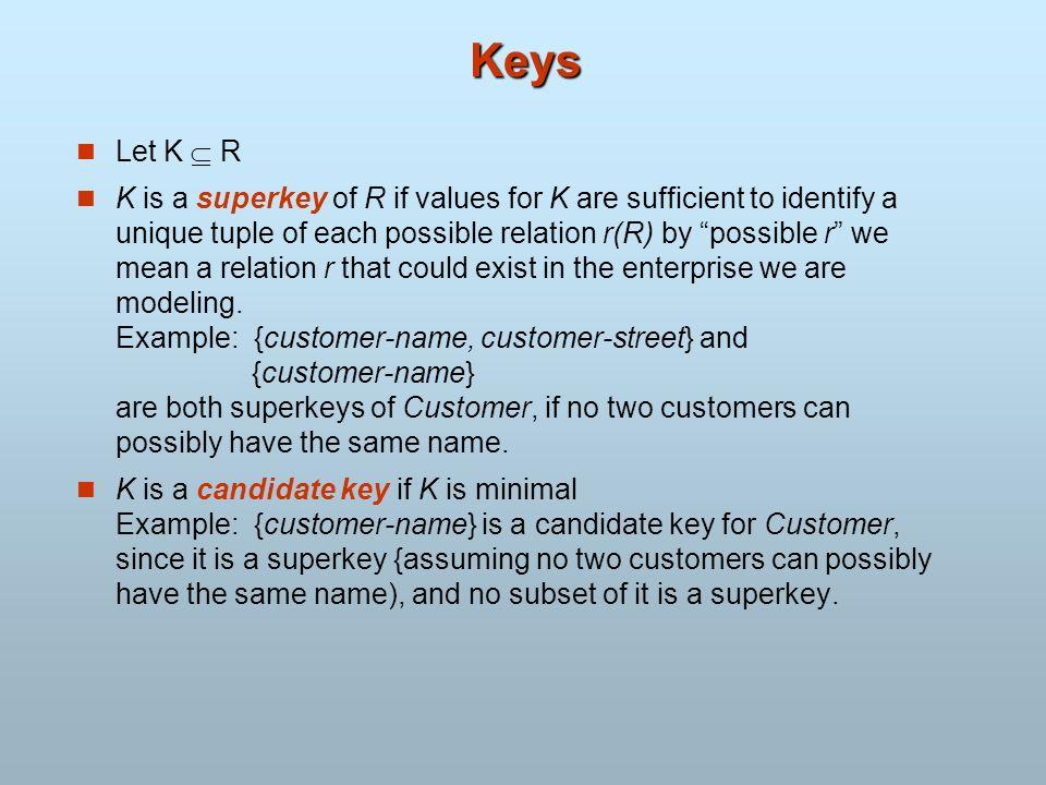 Keys Let K  R.