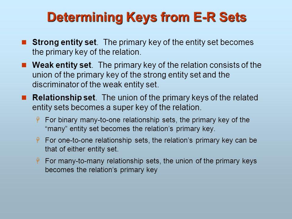 Determining Keys from E-R Sets