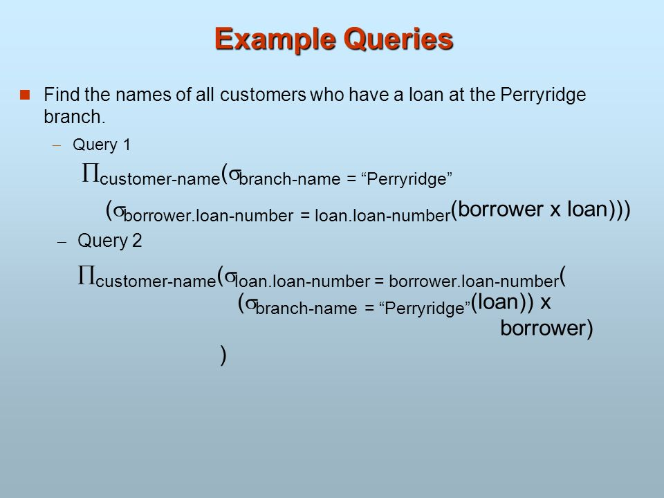 Example Queries Find the names of all customers who have a loan at the Perryridge branch. Query 1 customer-name(branch-name = Perryridge