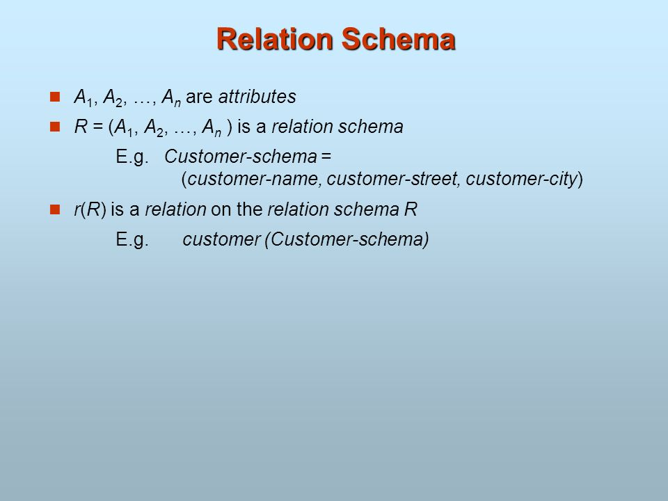 Relation Schema A1, A2, …, An are attributes
