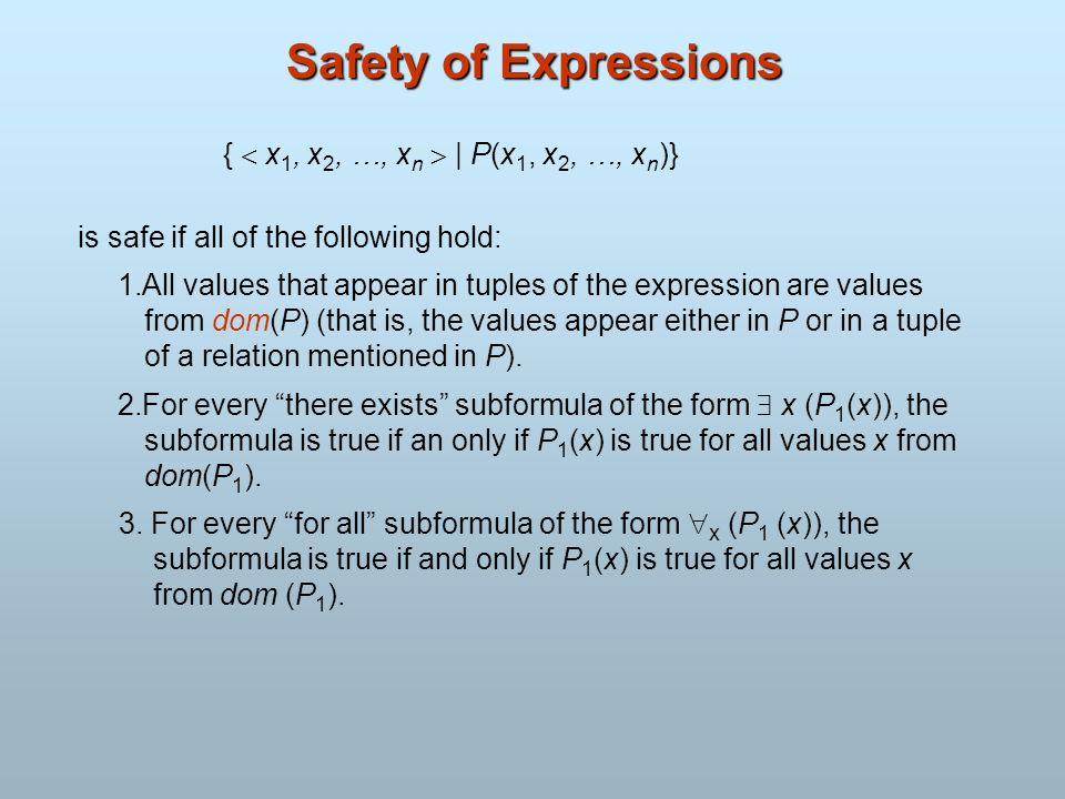 Safety of Expressions {  x1, x2, …, xn  | P(x1, x2, …, xn)}