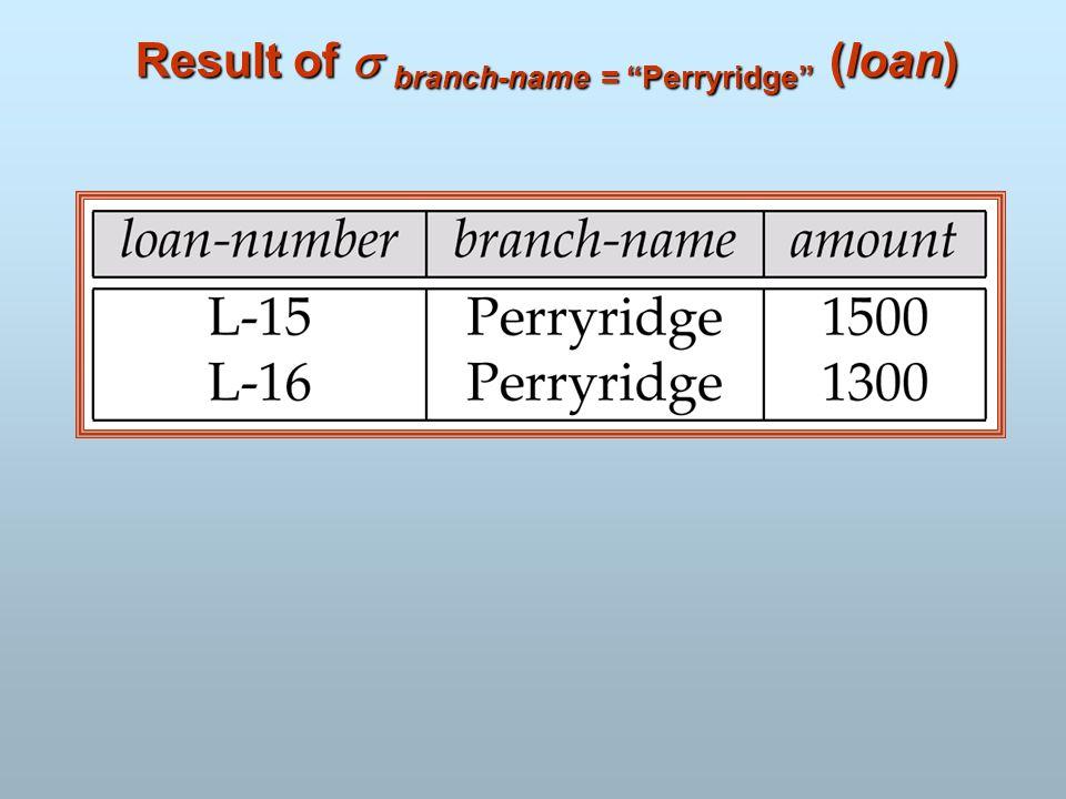 Result of  branch-name = Perryridge (loan)
