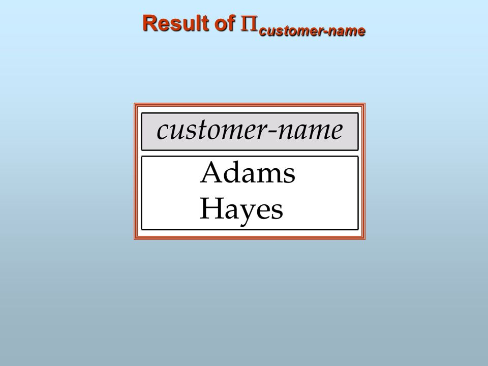 Result of customer-name