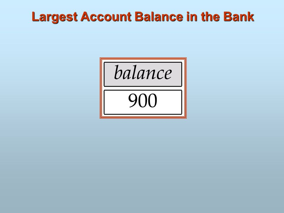 Largest Account Balance in the Bank