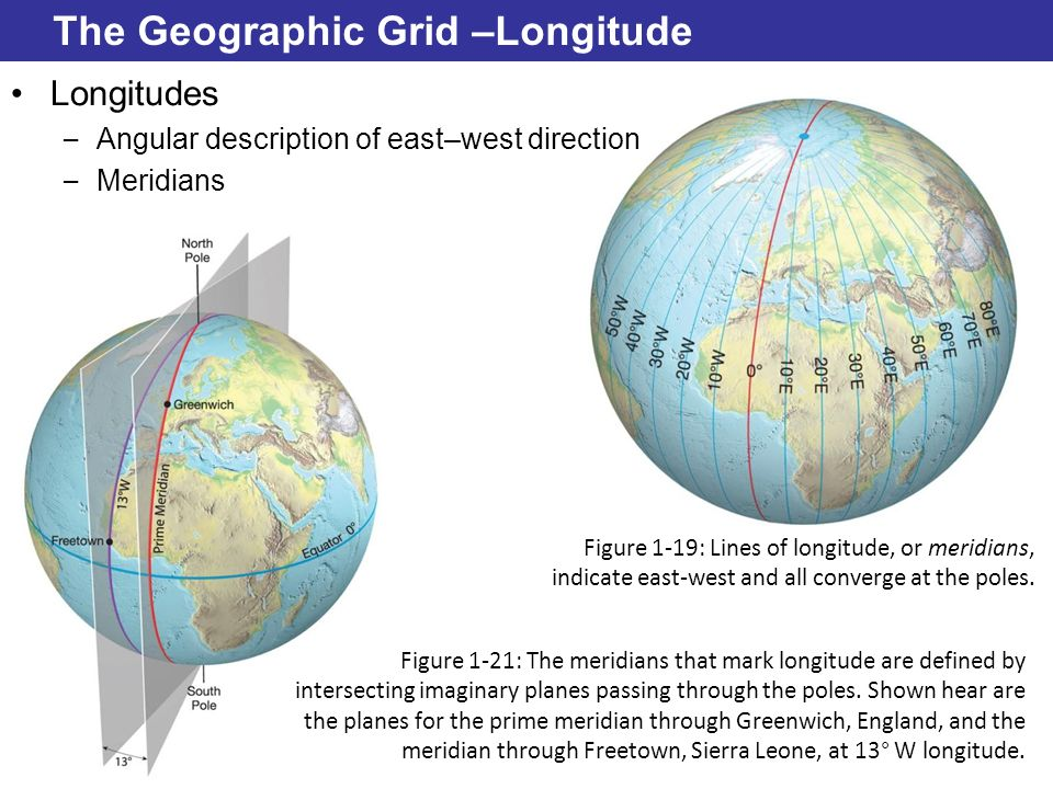 The Geographic Grid –Longitude