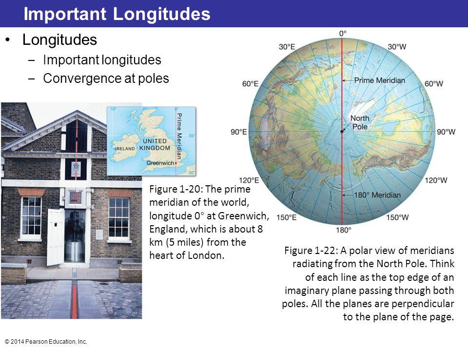 Important Longitudes Longitudes Important longitudes