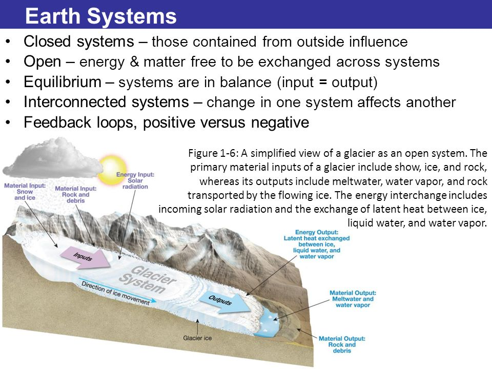 Earth Systems Closed systems – those contained from outside influence