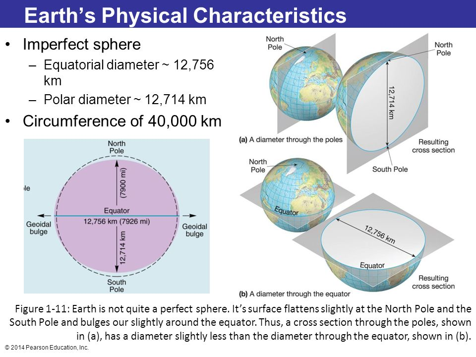 Earth's Physical Characteristics