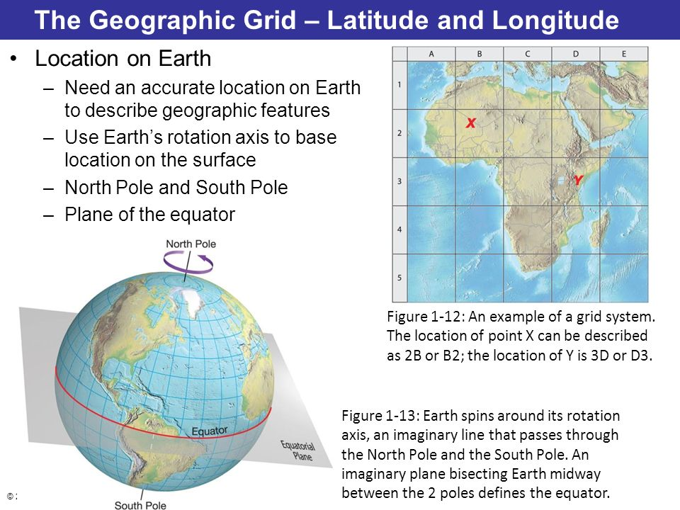 The Geographic Grid – Latitude and Longitude
