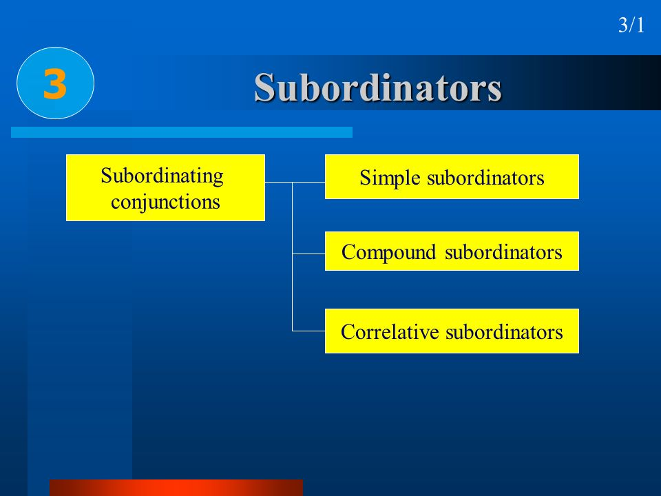 3 Subordinators 3/1 Subordinating Simple subordinators conjunctions