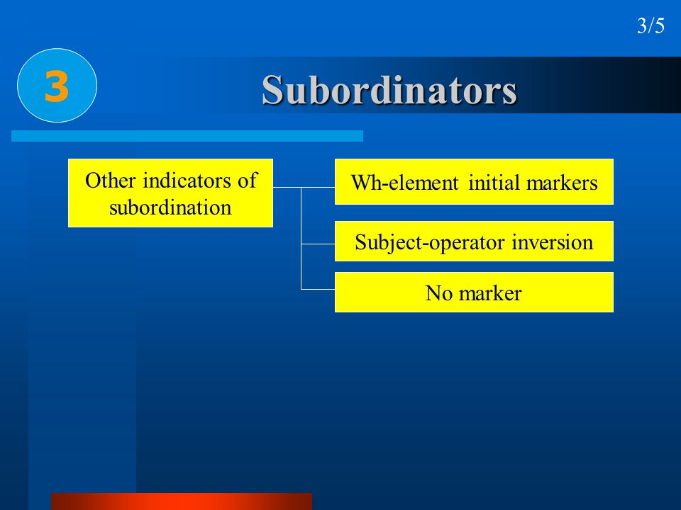 3 Subordinators 3/5 Other indicators of Wh-element initial markers