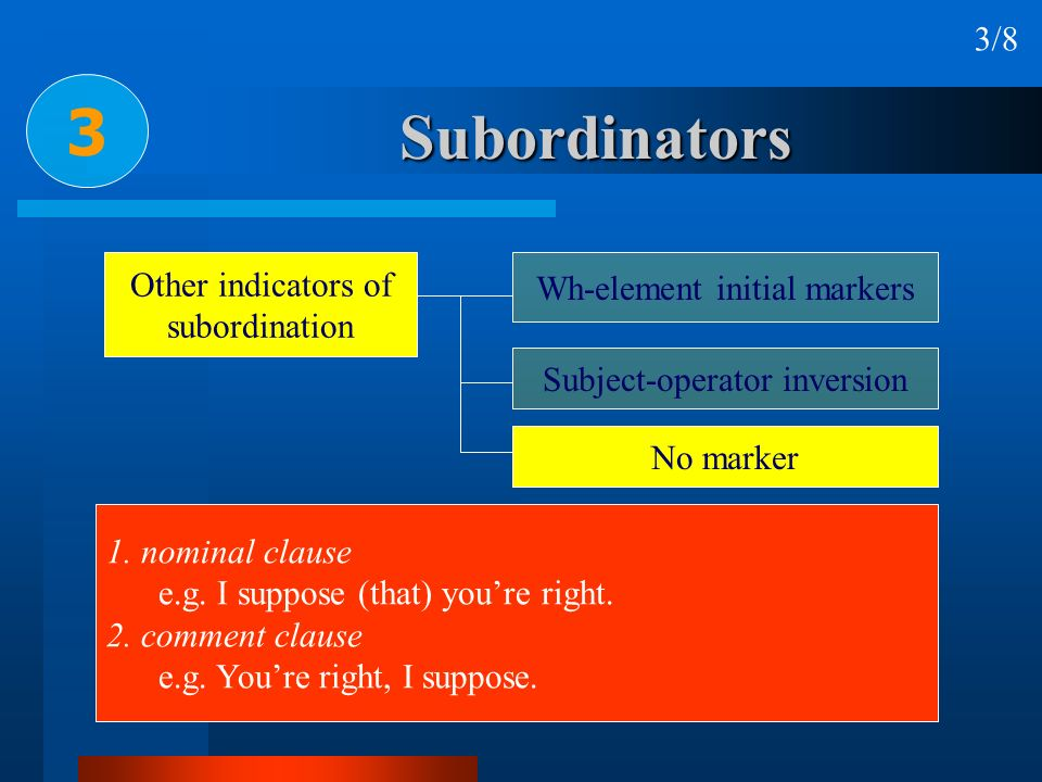 3 Subordinators 3/8 Other indicators of Wh-element initial markers
