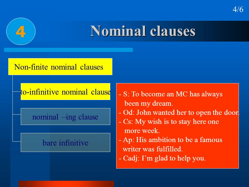 4 Nominal clauses 4/6 Non-finite nominal clauses