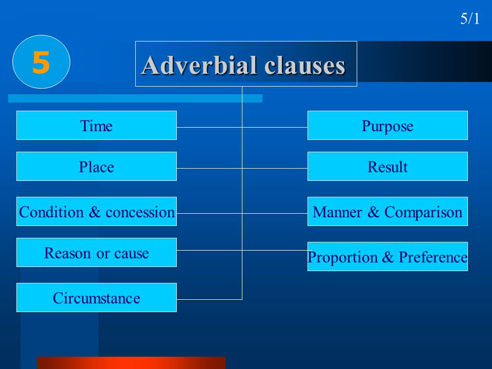 5 Adverbial clauses 5/1 Time Purpose Place Result