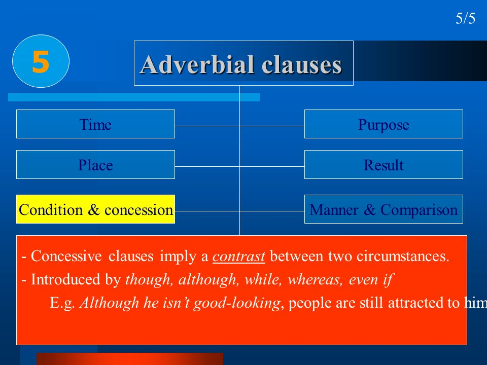 5 Adverbial clauses 5/5 Time Purpose Place Result
