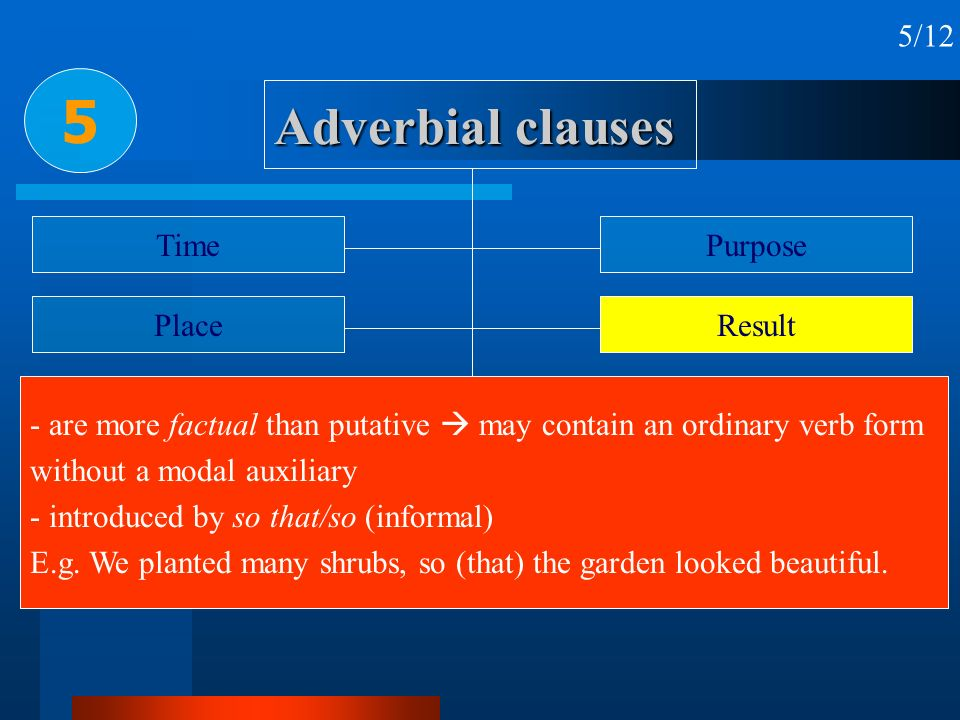 5 Adverbial clauses 5/12 Time Purpose Place Result