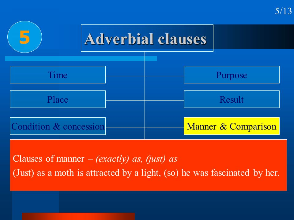 5 Adverbial clauses 5/13 Time Purpose Place Result