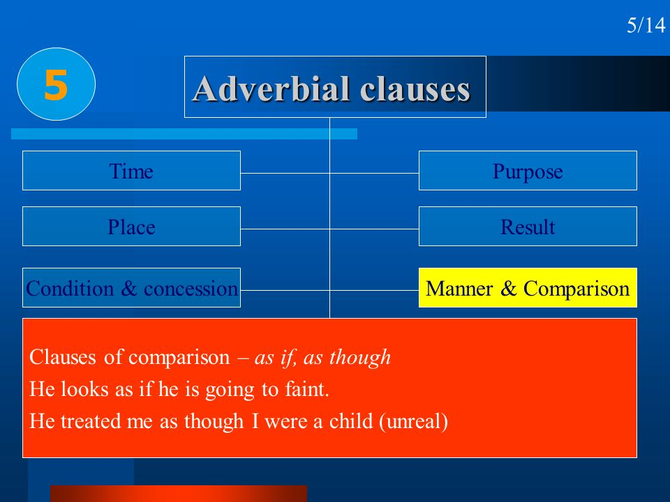 5 Adverbial clauses 5/14 Time Purpose Place Result
