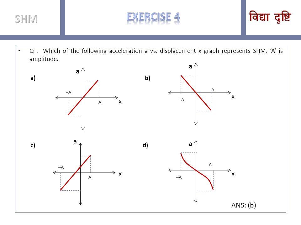 ExErcise 4 SHM x a x a x a x a ANS: (b)