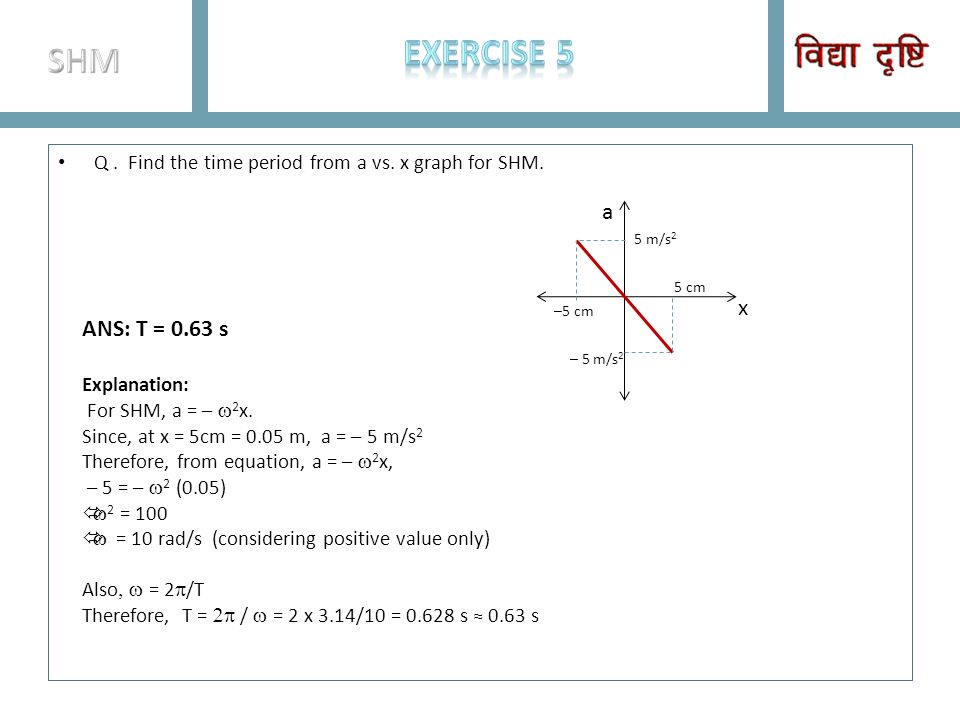 ExErcise 5 SHM a x ANS: T = 0.63 s
