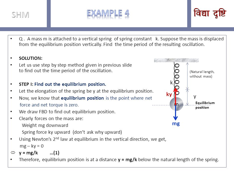 SHM Example 4.