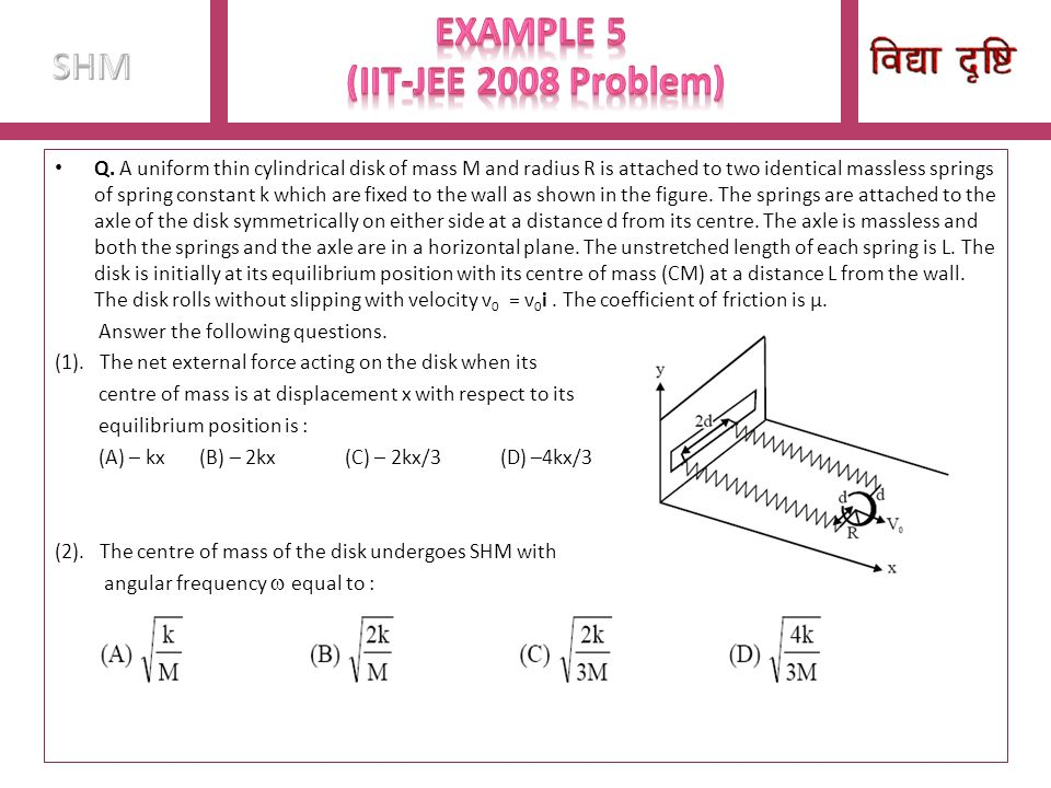 SHM Example 5 (IIT-JEE 2008 Problem)