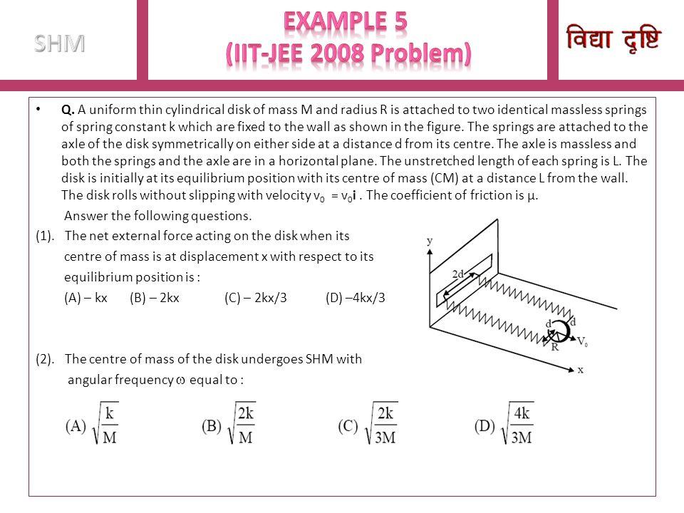 SHM Example 5 (IIT-JEE 2008 Problem)