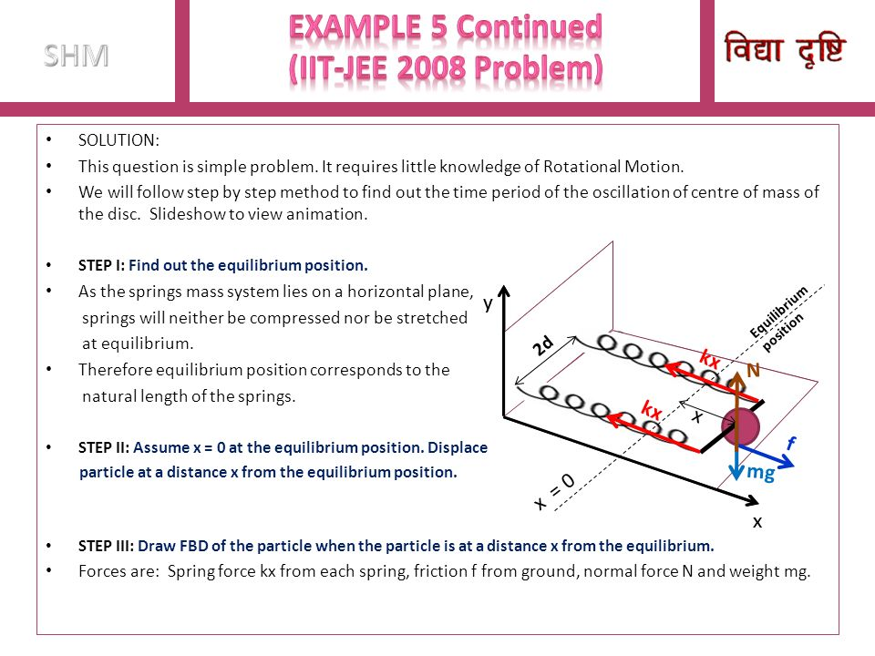 SHM Example 5 Continued (IIT-JEE 2008 Problem)