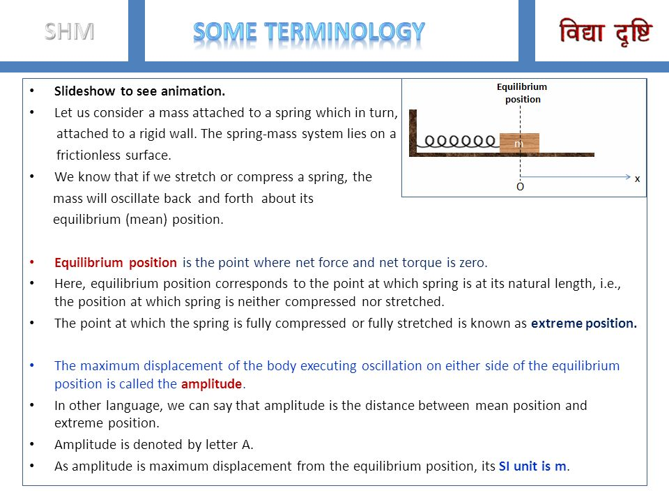 SHM Some Terminology Slideshow to see animation.
