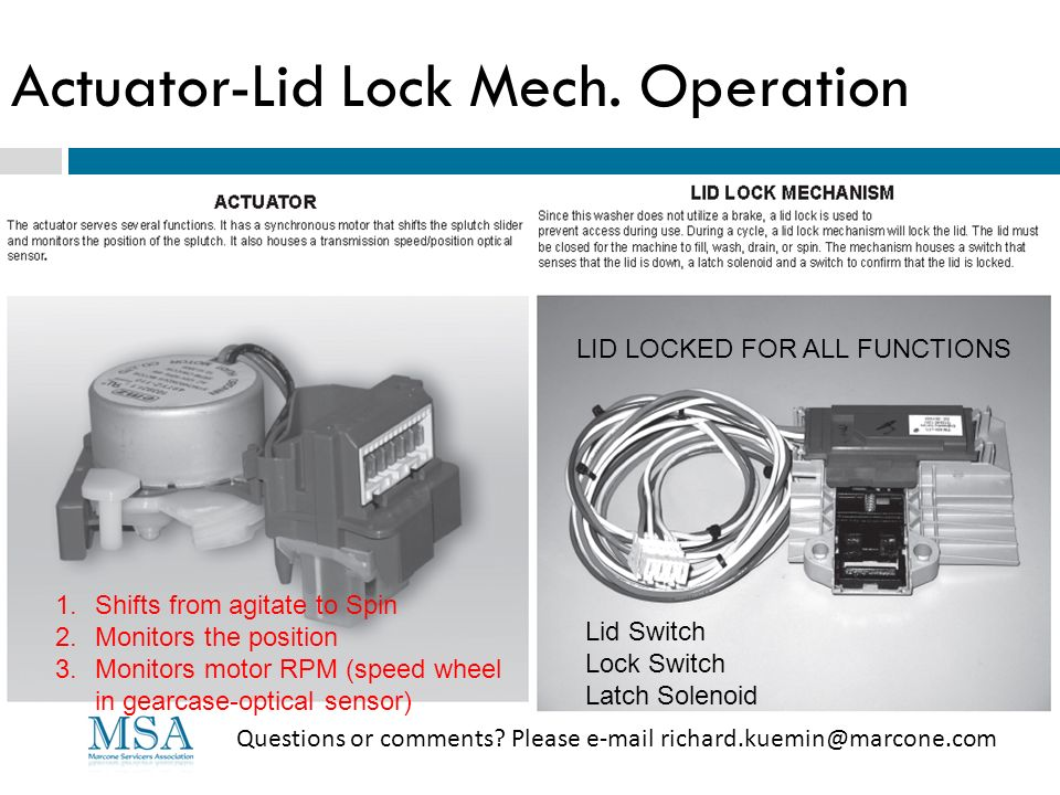 Actuator-Lid Lock Mech. Operation