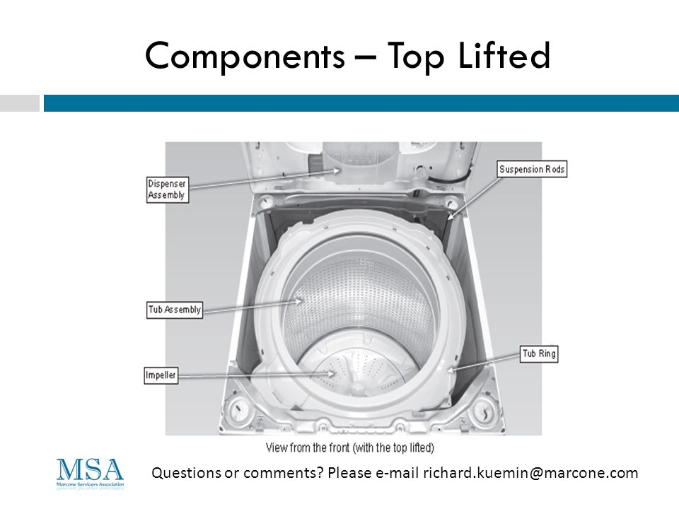 Components – Top Lifted