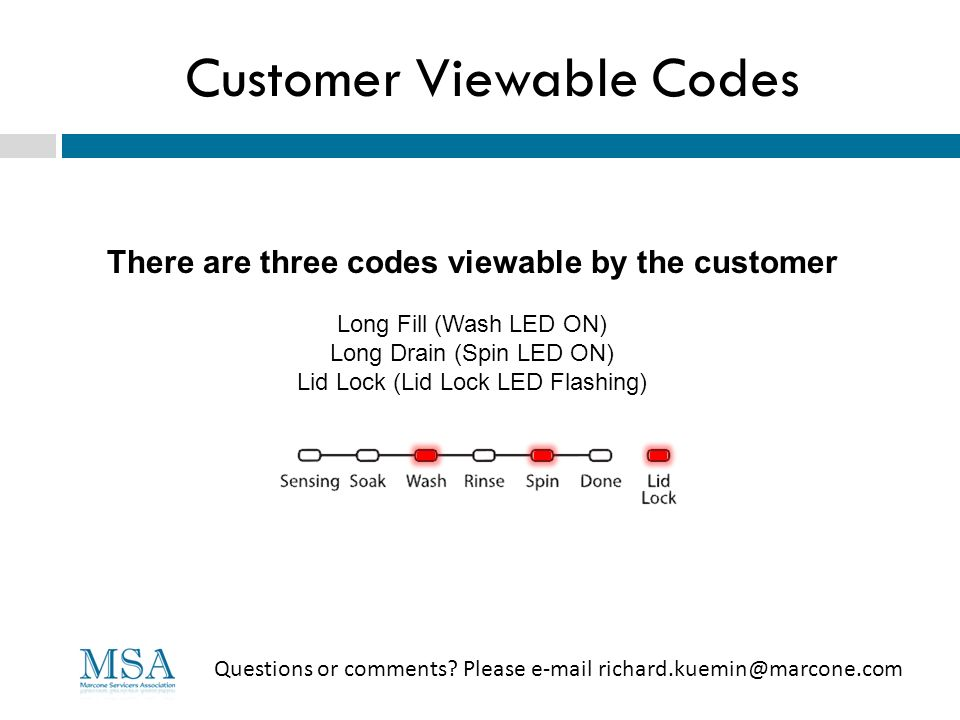 Customer Viewable Codes