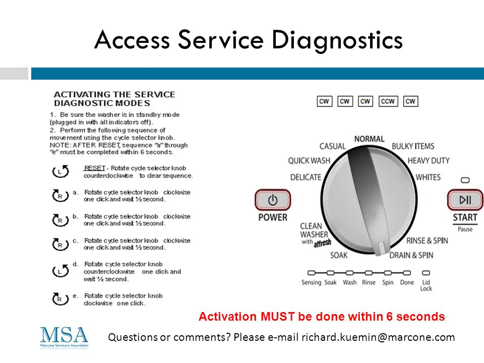 Access Service Diagnostics