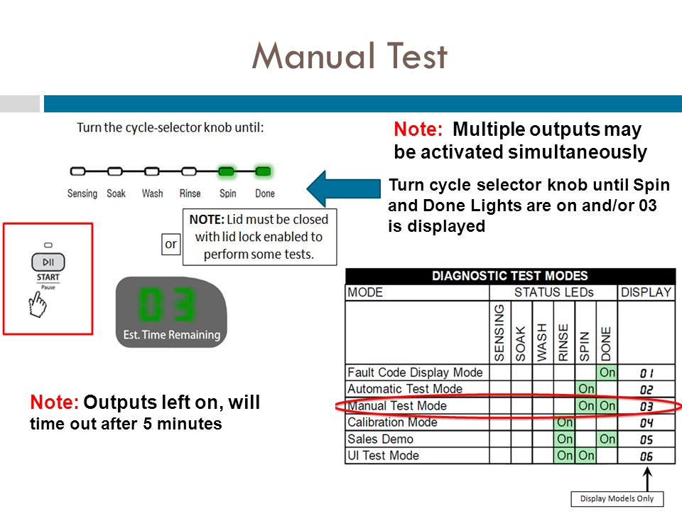 Manual Test Note: Multiple outputs may be activated simultaneously