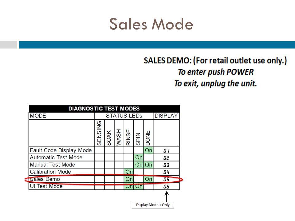 Sales Mode