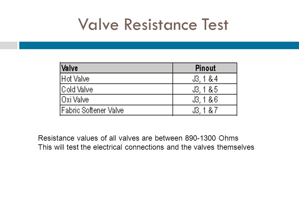 Valve Resistance Test Resistance values of all valves are between 890-1300 Ohms.